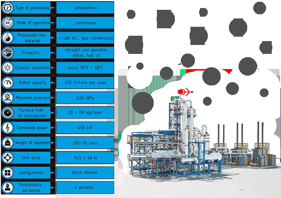mini oil refinery unit optima-250