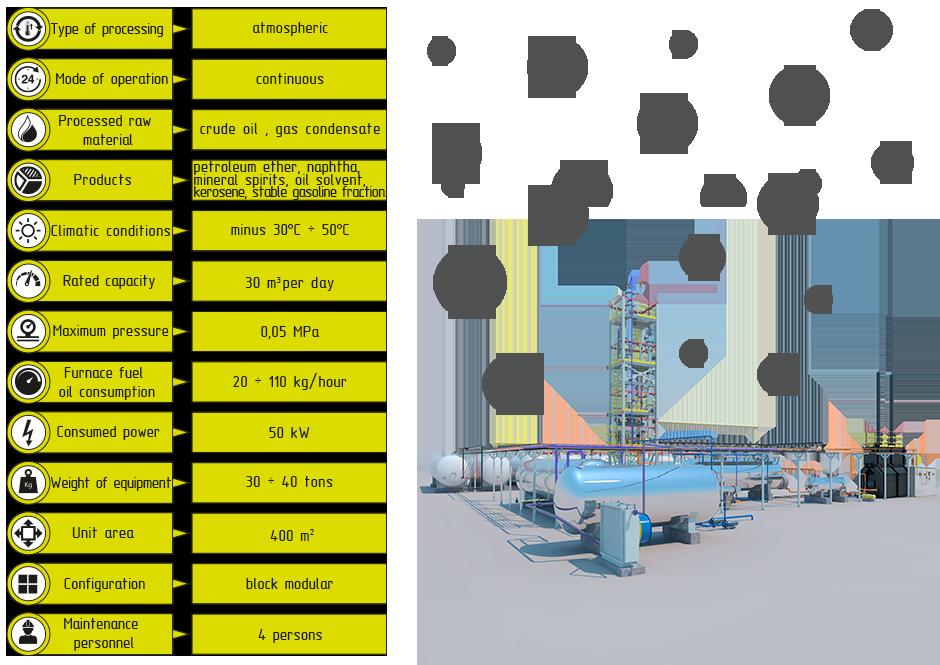Mini oil refinery — MU «OPTIMA LIGHT» - Mini refinery-engineering