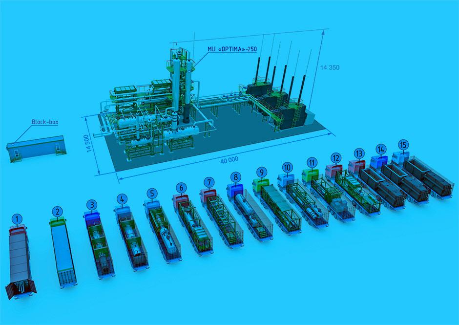oil refinery unit transportation-250